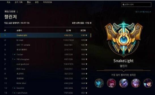 LPL又一名天才AD登顶韩服 Snake青训队员