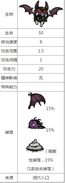 饥荒的黑蝙蝠翅膀有什么用及蝙蝠攻打办法