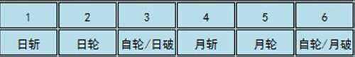 剑网95级明教PVE向 贯木流华输出循环心得