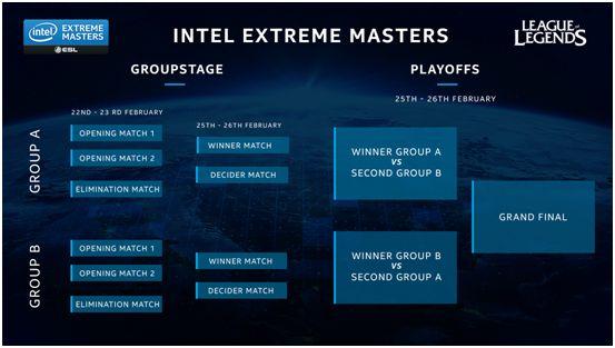 IEM总决赛LOL赛程发布 总奖金池为15万美金