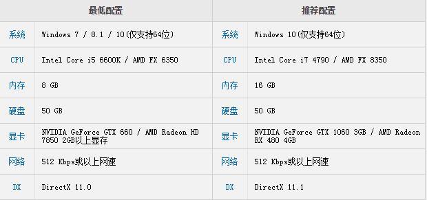 一起拉大栓《战地1》破解版中文版下载