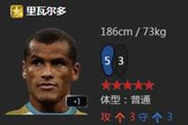 FIFA Online3十大远射高手 郝海东上榜