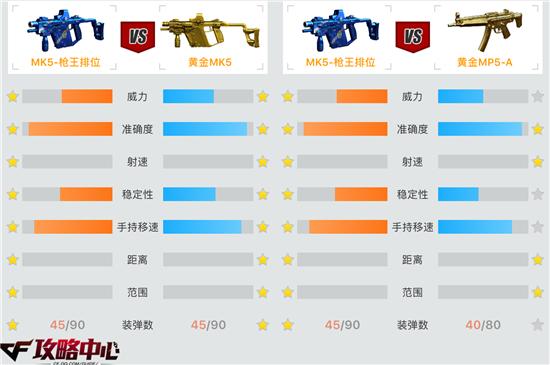 战场上的蓝色利刃 MK5-枪王排位实战测评