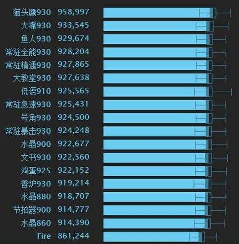 4.3火法饰品排行_...最火的十大珠宝首饰排行榜 独家首发