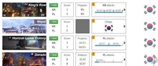《守望先锋》世界杯韩国队实力恐怖未尝一败