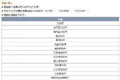 剑灵韩服测试服9.7更新公告 韩服官网公告汉化