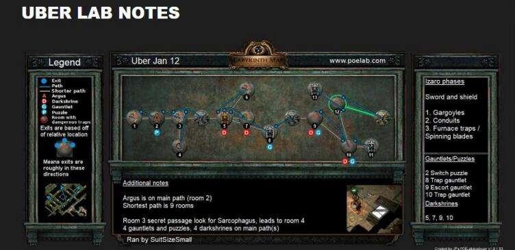 1月12日终极迷宫地图 最短9房间可6钥匙
