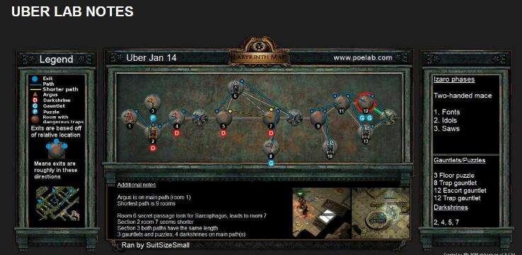 1月14日终极迷宫地图 最短9房间可6钥匙