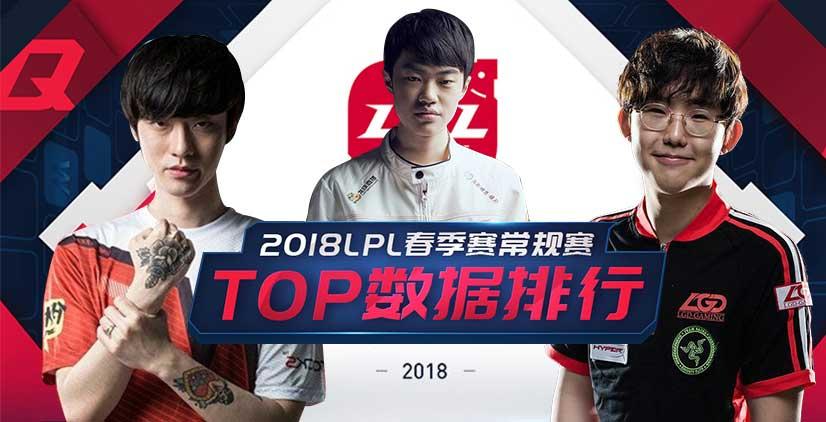 LPL常规赛TOP排行
