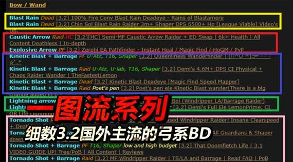 一张图看完所有国际服弓BD 主流弓BD介绍