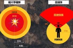 吃鸡快讯第38期蓝洞自主研发的反作弊上线