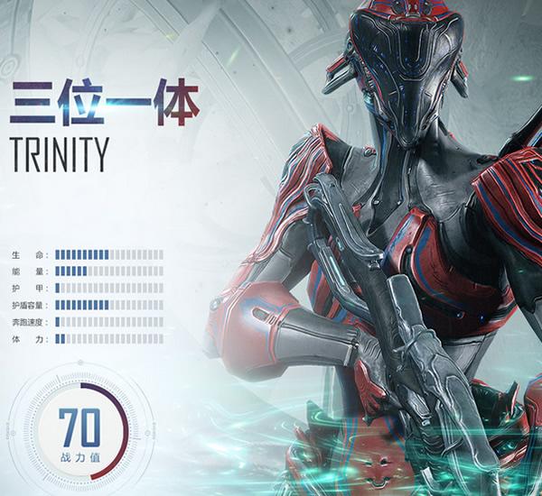 星际战甲三位一体属性攻略 三位一体技能效果解析